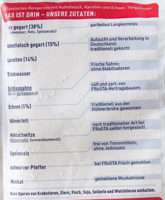Hühner Frikassee - Inhaltsstoffe
