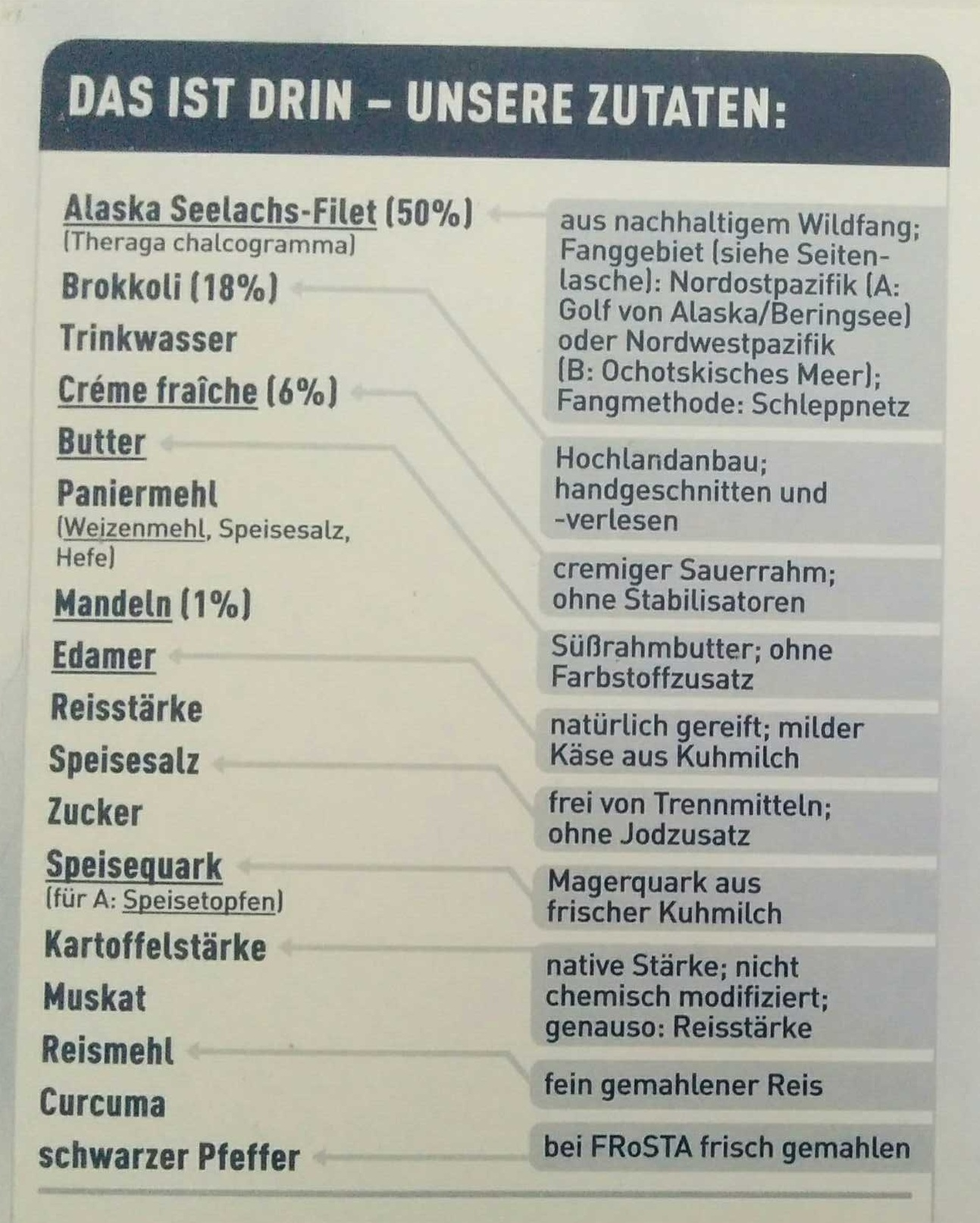 Schlemmerfilet Brokkoli Mandel - Ingredients - de