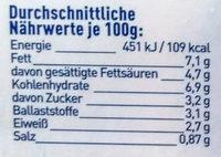 Buttergemüse - Nährwertangaben