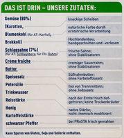 Rahm Königsgemüse - Ingredients