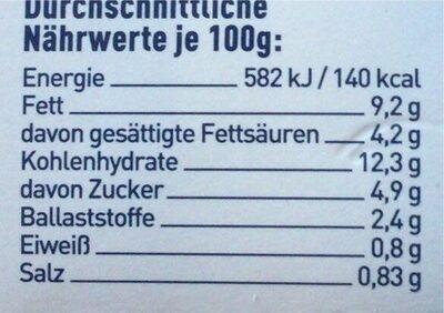 Gelbe Karotten mit Süßkartoffeln - Nährwertangaben - de