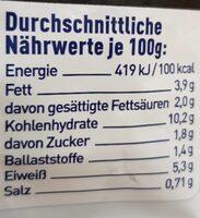 Tagliatelle - Nutrition facts - en