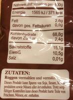 Backmalz - Ingredienti - de