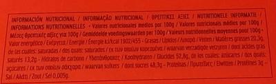 Min - Informations nutritionnelles