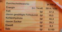 Ferrero Küsschen - Informations nutritionnelles - en
