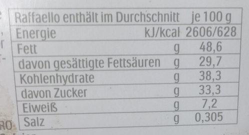 Confiserie - Wartości odżywcze - fr