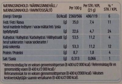 Kinder maxi barre chocolat au lait avec fourrage au lait 10 barres - Ravintosisältö - fi