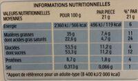 Kinder maxi barre chocolat au lait avec fourrage au lait 5 barres - Valori nutrizionali - fr