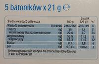 Kinder maxi barre chocolat au lait avec fourrage au lait 5 barres - Wartości odżywcze - pl