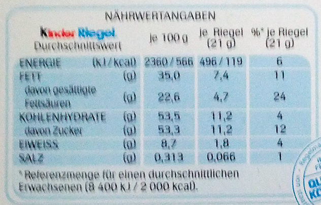 Kinder Maxi - Nutrition facts - de