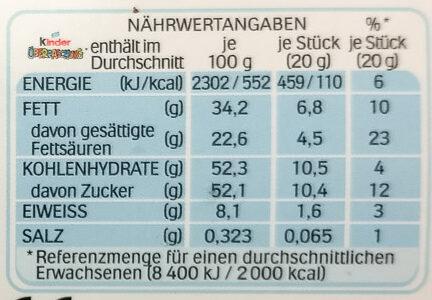 Kinder Überraschung - Valori nutrizionali - de