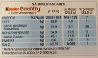 Kinder Country - Voedingswaarden - de