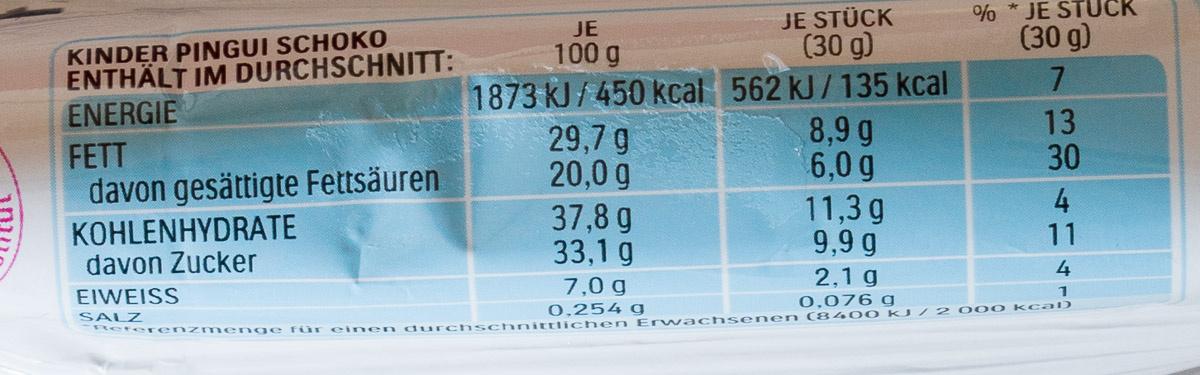 Kinder Pingui Schoko - Nutrition facts