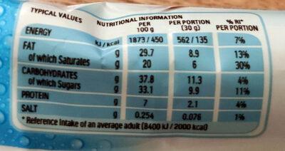 Kinder Pingui Chocolate - Informations nutritionnelles - en