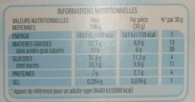 Pingui - Valori nutrizionali - fr