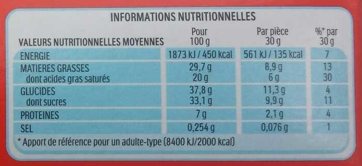 Kinder Pingui Chocolat - Nutrition facts