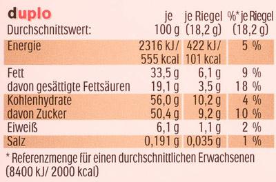 Duplo choco gaufrette t10 boite de 10 pieces - Informazioni nutrizionali