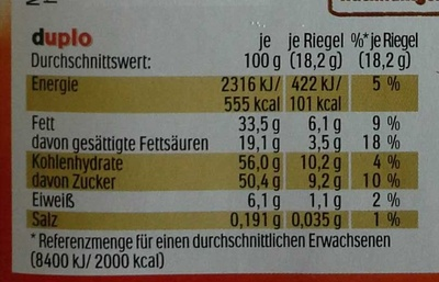 duplo 18 RIEGEL BIG PACK - Nutrition facts