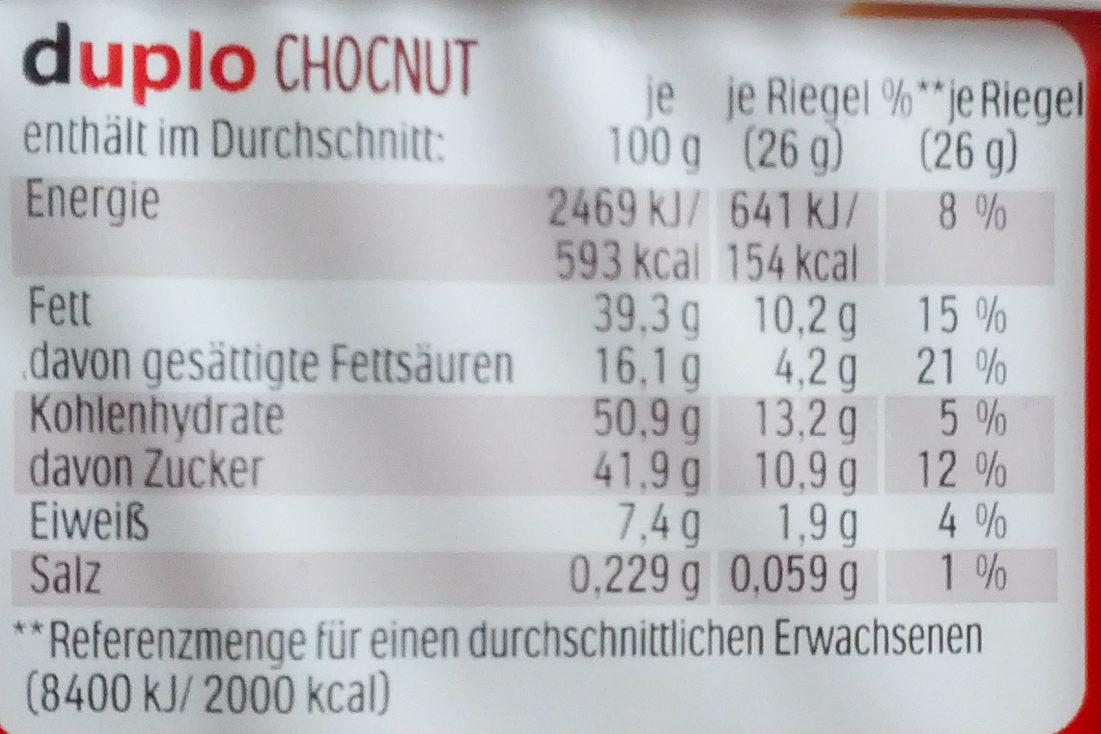 Duplo Chocnut - Nährwertangaben - de