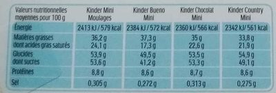 Kinder mix manege de - Nutrition facts - fr