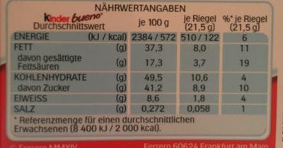 Kinder Bueno Sparpack - Valori nutrizionali - de