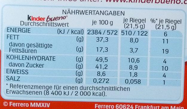 Kinder Bueno - Valori nutrizionali - de