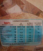 Hanuta Minis - Valori nutrizionali - de