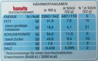 Hanuta - Nutrition facts