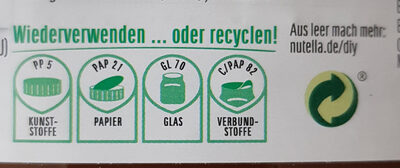 Nutella - Istruzioni per il riciclaggio e/o informazioni sull'imballaggio - de