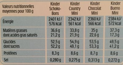 Kinder calendrier de l'avant - Nutrition facts