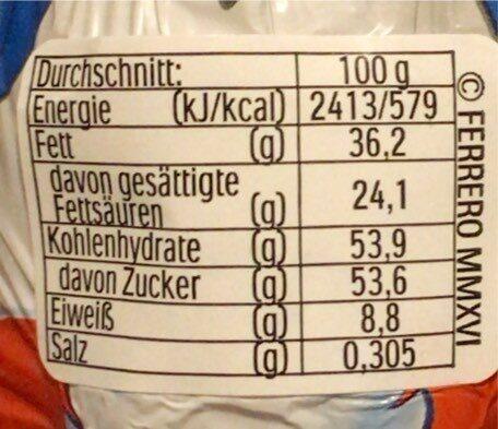 Schoko Osterhase - Valori nutrizionali - de