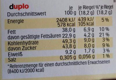 Duplo white - Voedingswaarden - de