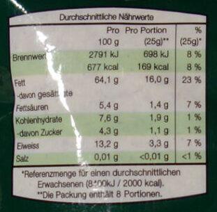 Haselnusskerne gemahlen - Informations nutritionnelles