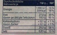 Almdammer käse - Nutrition facts - de