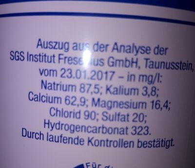 Nassauer Land Naturelle - Ingredients