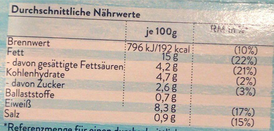 Garnelenpfanne - Nährwertangaben - de
