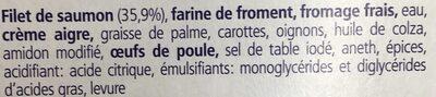 Filet de saumon en croûte - Ingrédients - fr