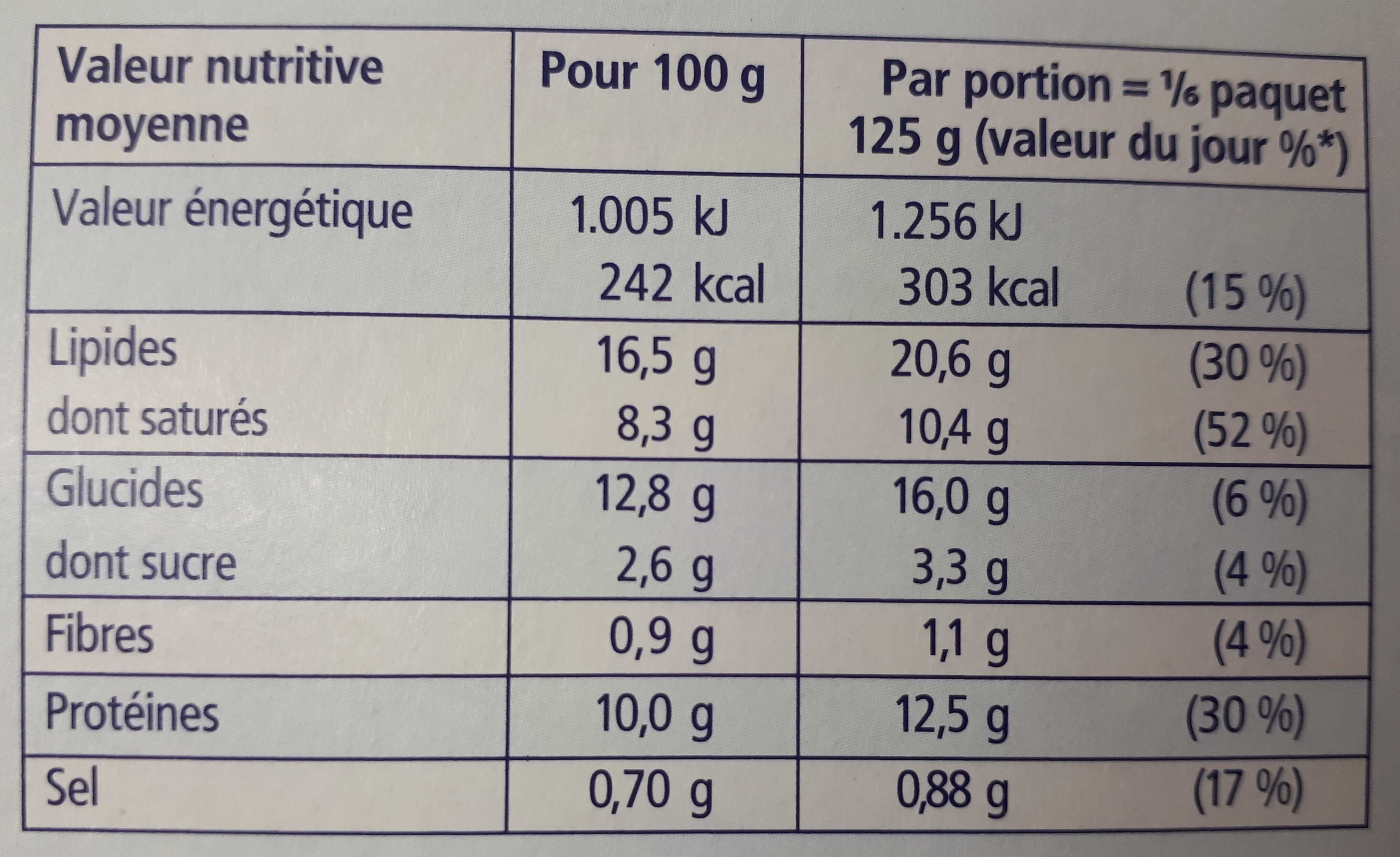 Filet de saumon en croûte - Informations nutritionnelles - fr