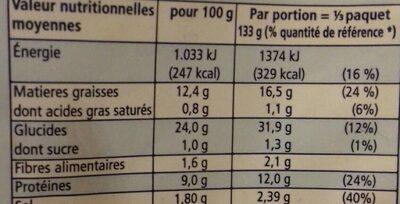 Anneaux de calamars - Informations nutritionnelles