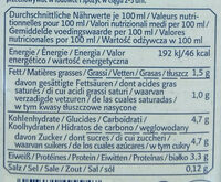 Lactosefreie Milch, Haltbar - Informations nutritionnelles