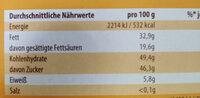 Schokoladen-Tröpfchen - Valori nutrizionali - de