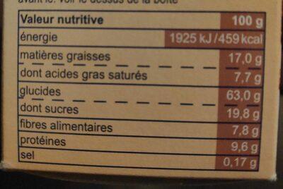 Premium muesli - Nutrition facts - en