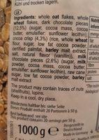 Schoko Müsli, Chocolate - Ingredients