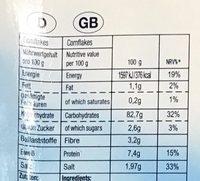 Corn flakes - Nutrition facts - en