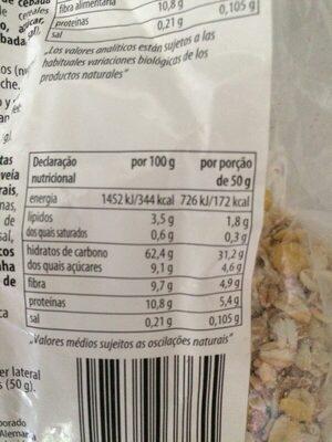 Bircher Muesli - Nutrition facts - es