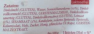 Goldstücke - Ingredients