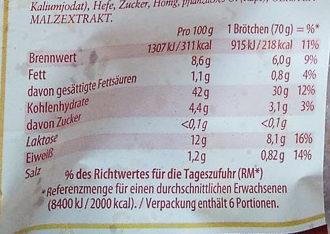 Dinkel-Brötchen - Nutrition facts