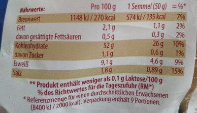 Kaisersemmeln - Informations nutritionnelles - de