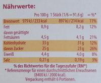 Erdbeerkuchen klein TK - Nutrition facts - de