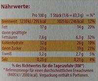 Schwarzwälder Kirsch - Valori nutrizionali - en